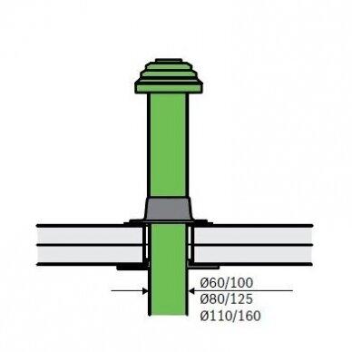 Bosch pagrindinis kamino komplektas C33x Ø80/125, vertikalus 2